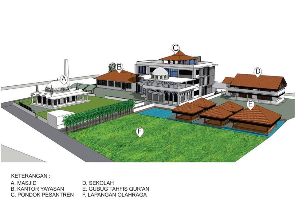 Fasilitas Pondok Modern Sabilurrasyad